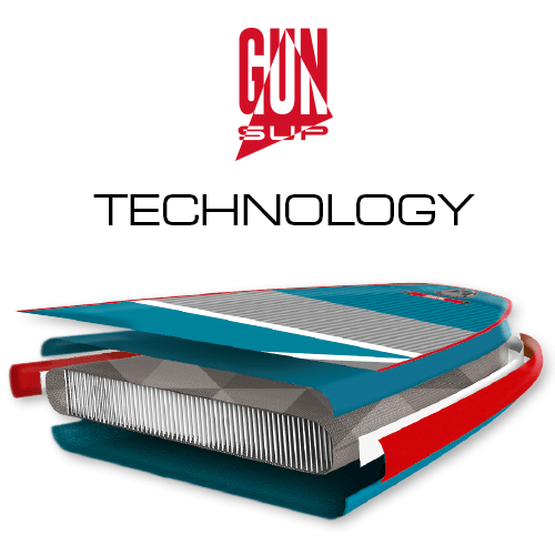 GUNSAILS | GUN SUP Technology